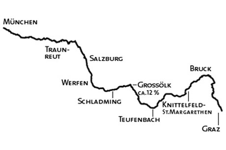Radwandern: München - Graz