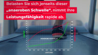 © tv-wartezimmer.de / Laktat-Test_3 / Zum Vergrößern auf das Bild klicken