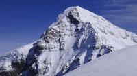 Top of Europe, Schweiz